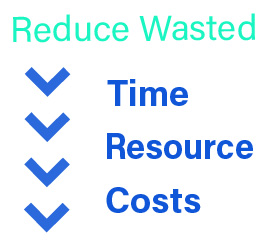 Project Planning to Eliminate Waste | MindGenius