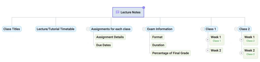 MindGenius Online Lecture Notes | MindGenius